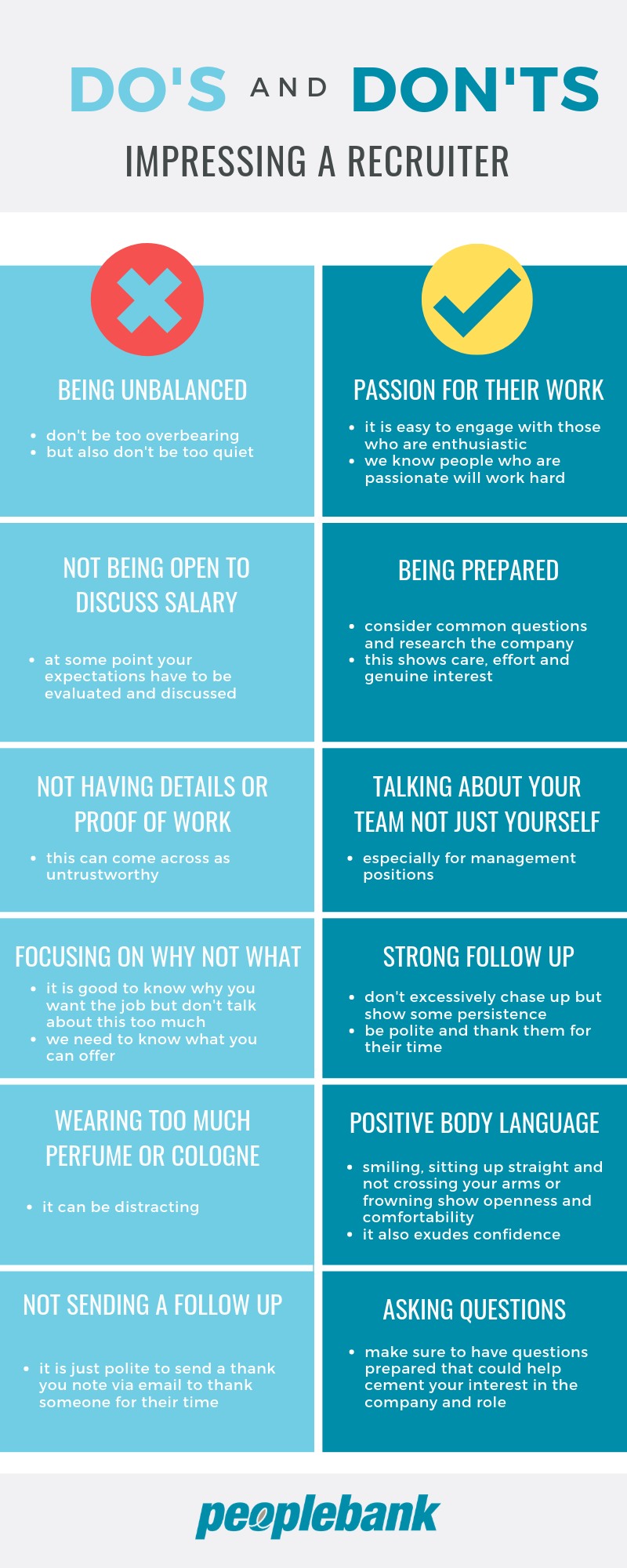 Infographic. Do's & Don'ts Impress a Recruiter