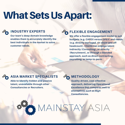 Mainstay Asia timeline